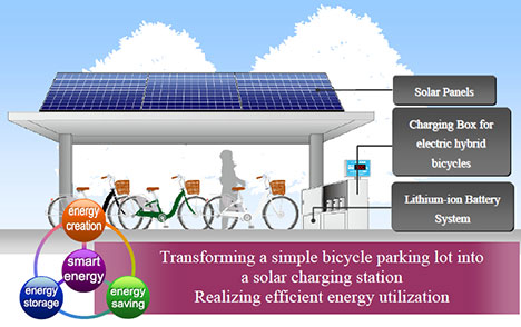 sanyo-solar-bike-parking