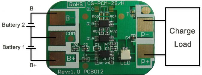 PCB protection circuit board